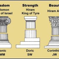 ГРАДЕЖ: Трите колони
