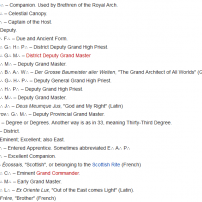ГРАДЕЖ: Списък с Масонски Абревиатури (английски)